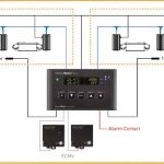 Gavita Pro-Line E Series 600E SE Digital Ballast + PHILIPS 600W EL 400V