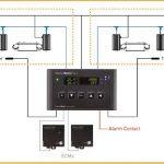 Gavita Pro-Line E series 750E SE Digital Ballast + PHILIPS 750W EL 400V + REFLEXTOR COMPLETE GROWLIGHT